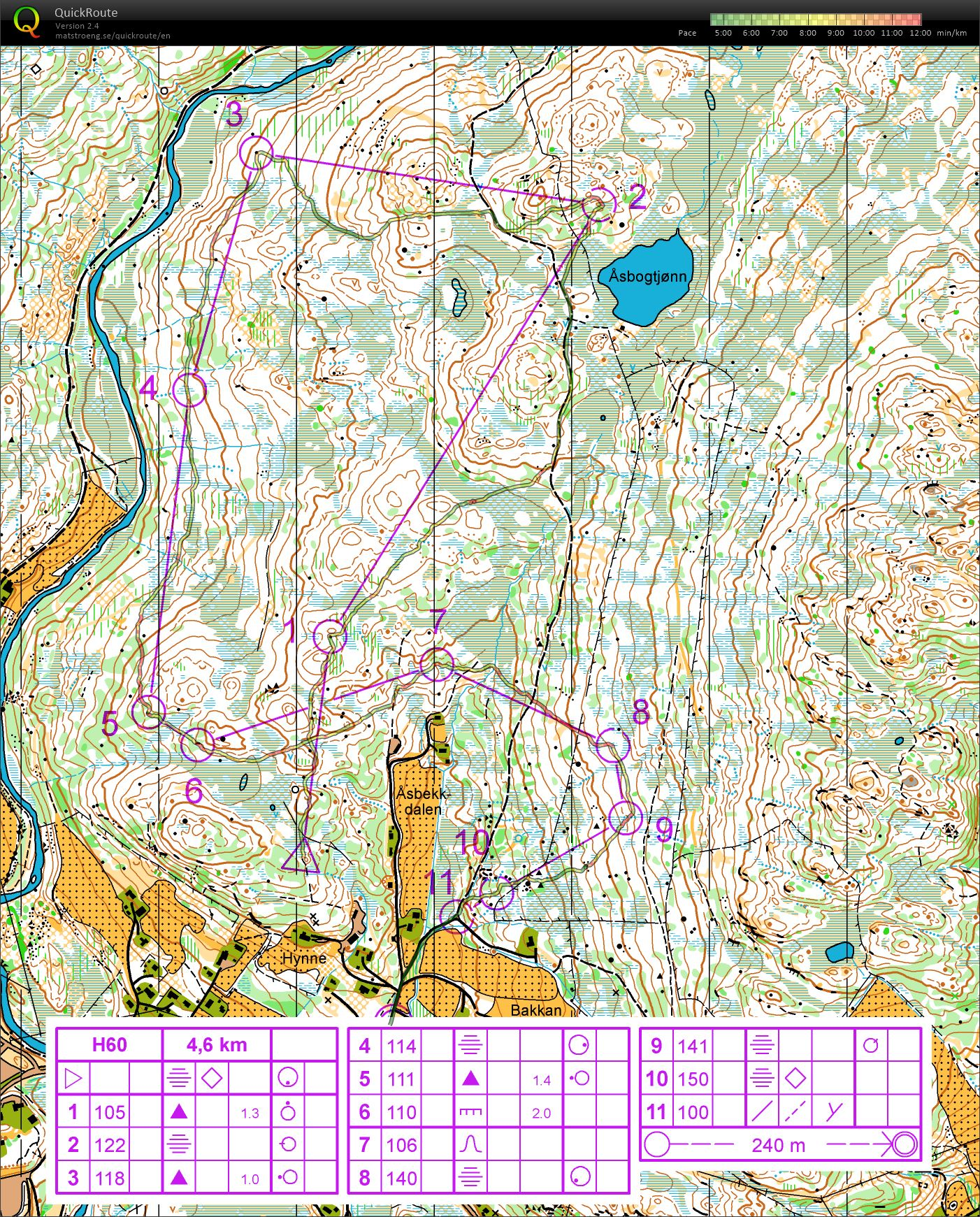 Re-run of H60 Long course from VM in Rauland (12/10/2017)