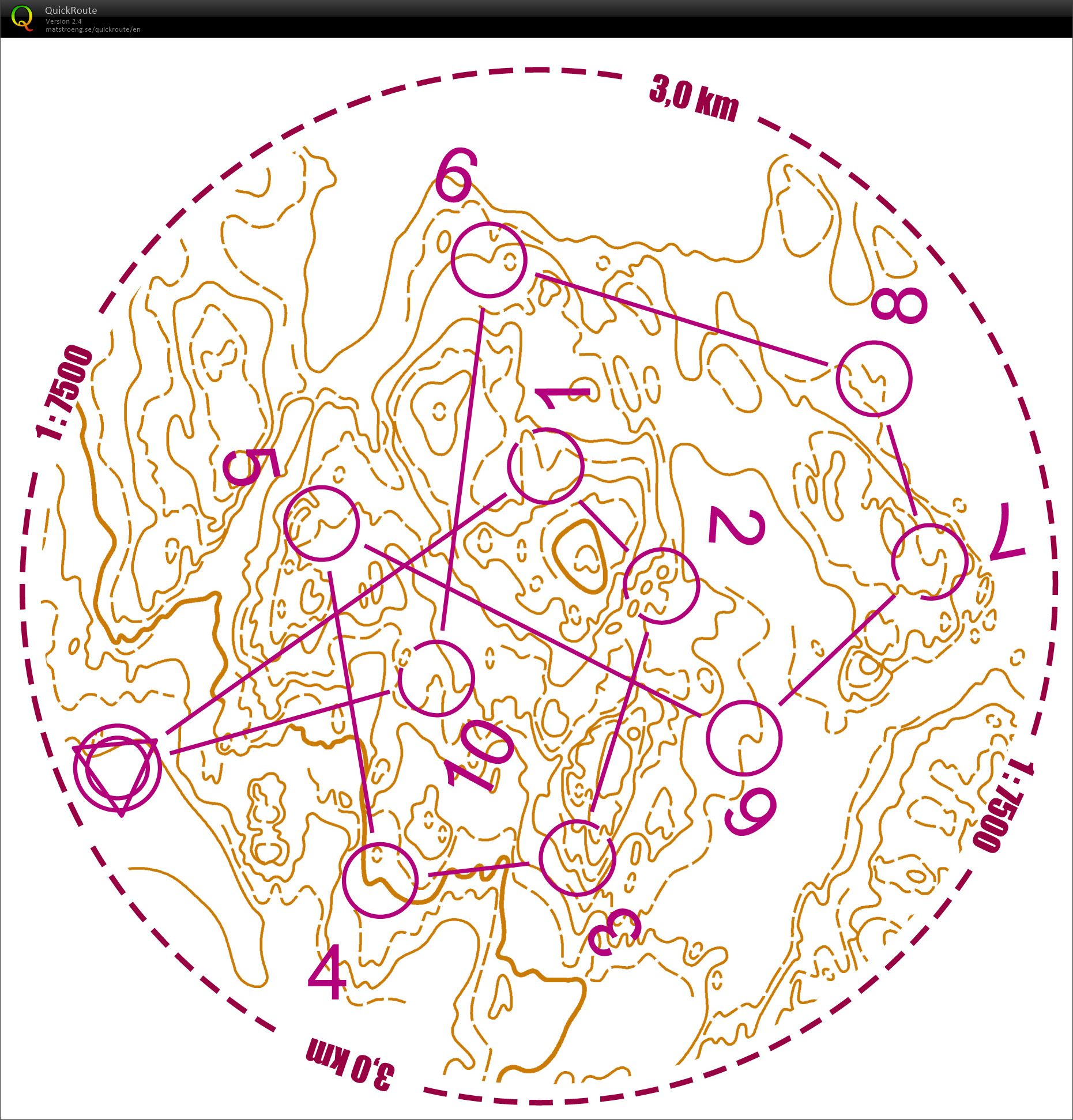 Extreme contour-only orienteering (20/06/2019)